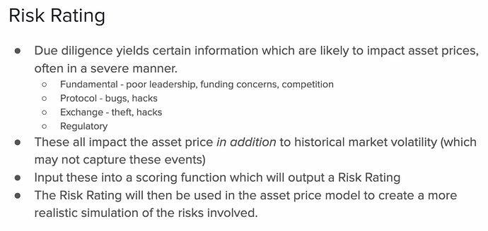 Risk Rating
