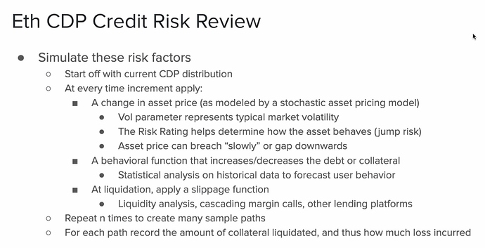 Eth CDP Credit Risk Review 2