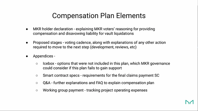 Compensation Plan Elements