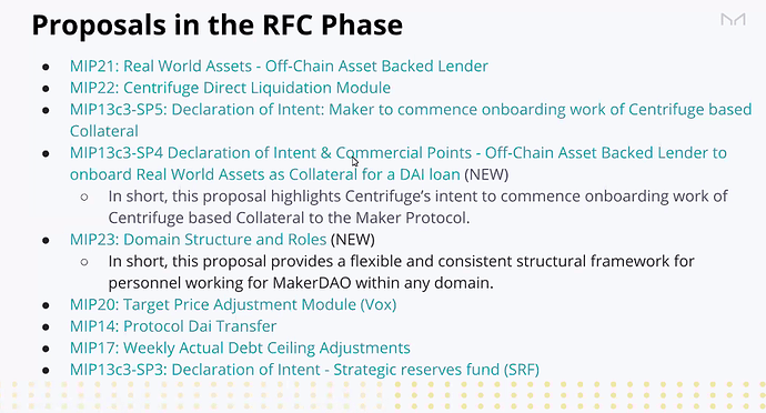 Proposal in the RFC Phase