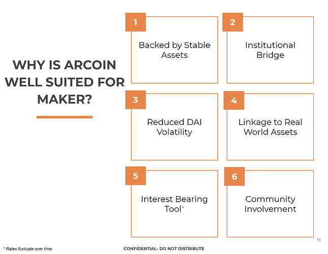 Why is ArCoin well suited for Maker?
