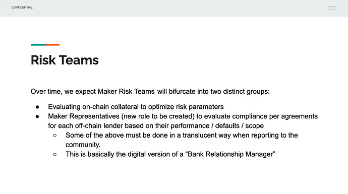 Risk Teams