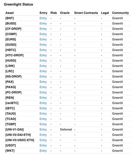 https://makerdao-forum-backup.s3.dualstack.us-east-1.amazonaws.com/optimized/2X/3/3993a239b8a28535c636a65a2e3c5c64013e35ca_2_441x500.png