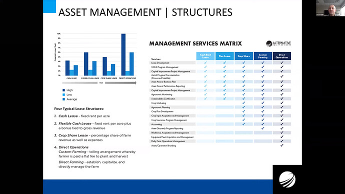 Asset management - Structures