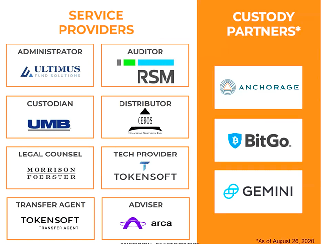 Providers/Partners