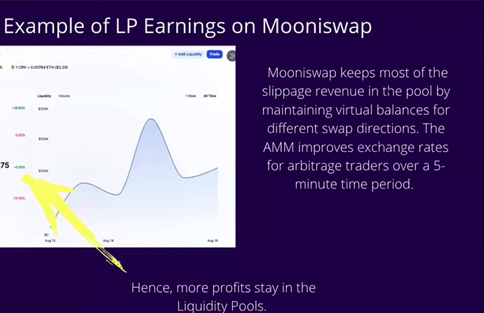 LP Earnings Example