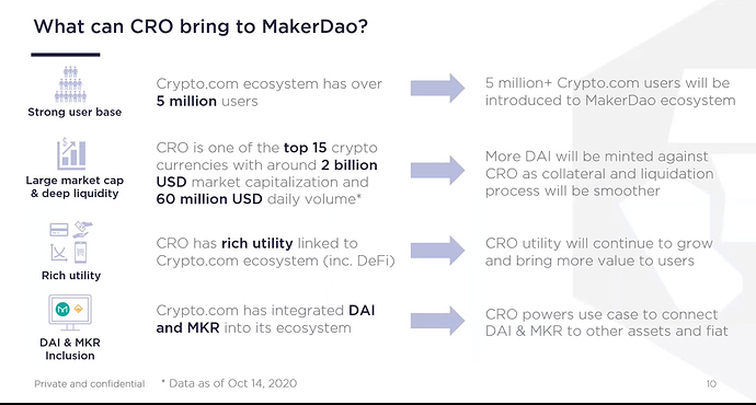 What can CRO bring to MakerDAO?
