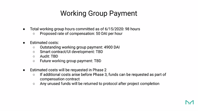 Working Group Payment