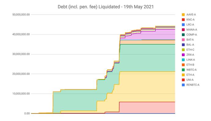 https://makerdao-forum-backup.s3.dualstack.us-east-1.amazonaws.com/optimized/2X/b/b246fb774a99b9c2b488d3e26d3d96b140fe37e6_2_690x398.png