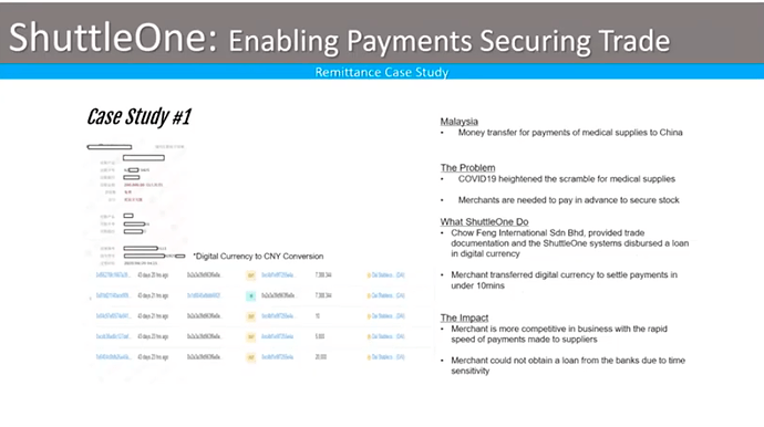 Enabling Payments