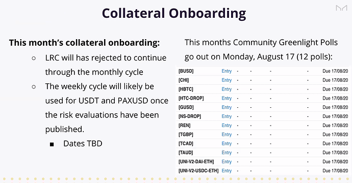 Collaterral Onboarding
